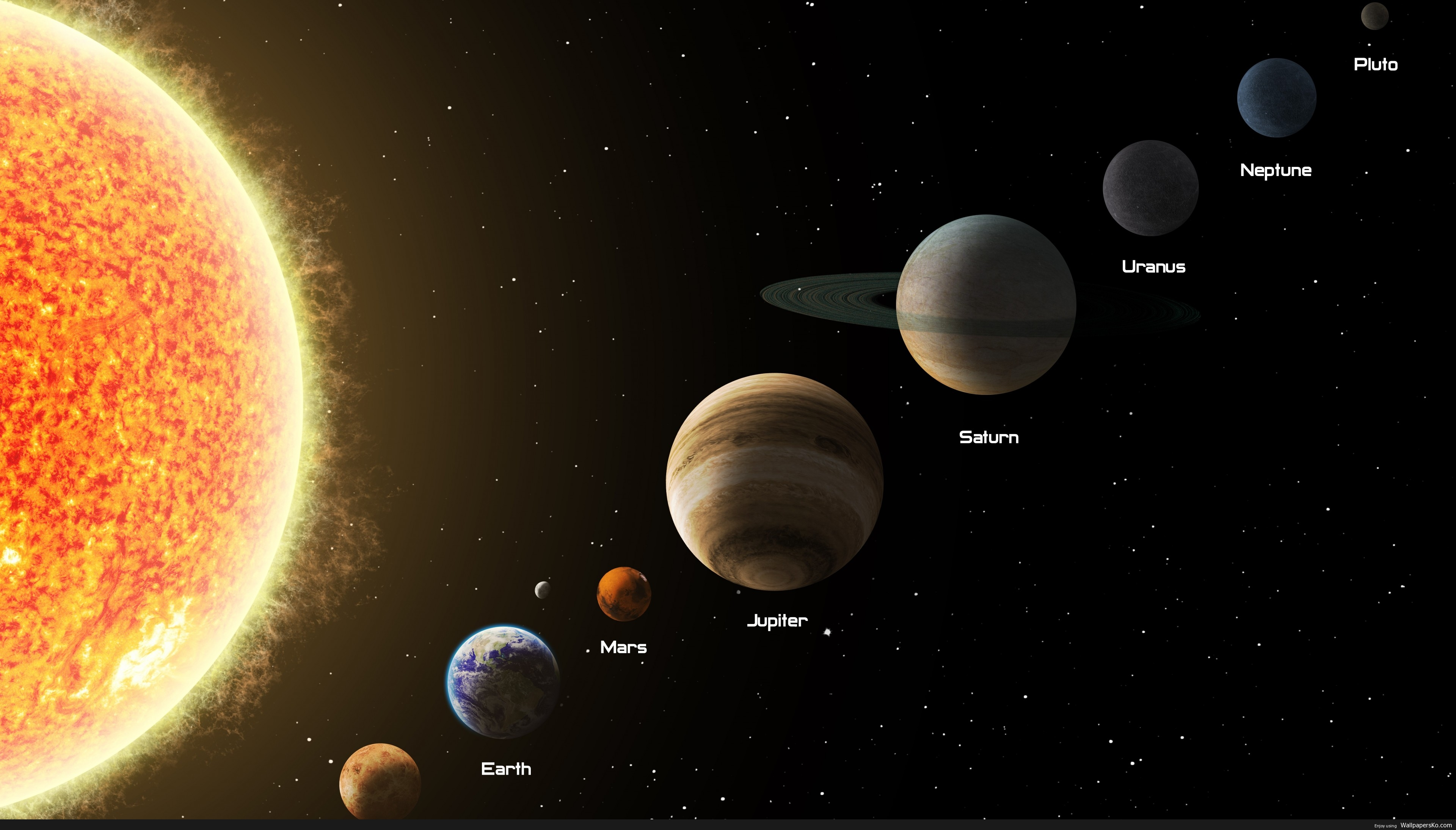 Solar System Hd Wallpaper